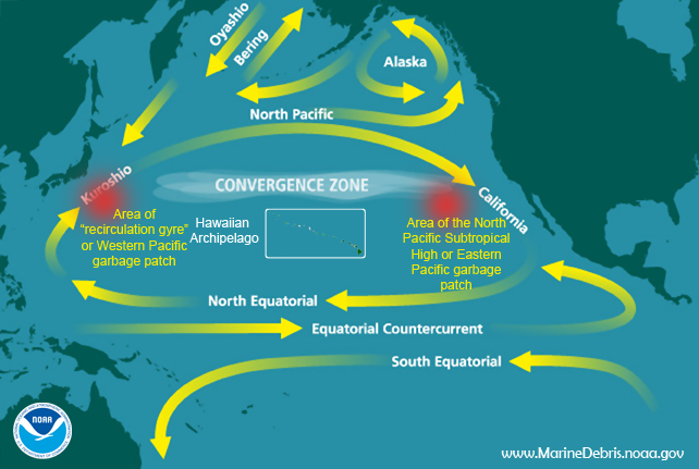 This map is an oversimplification of ocean currents, features, and areas of marine debris accumulation (including
